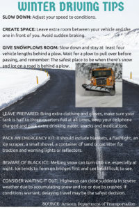 Winter driving tips: Go prepared and go slow - Desert Car